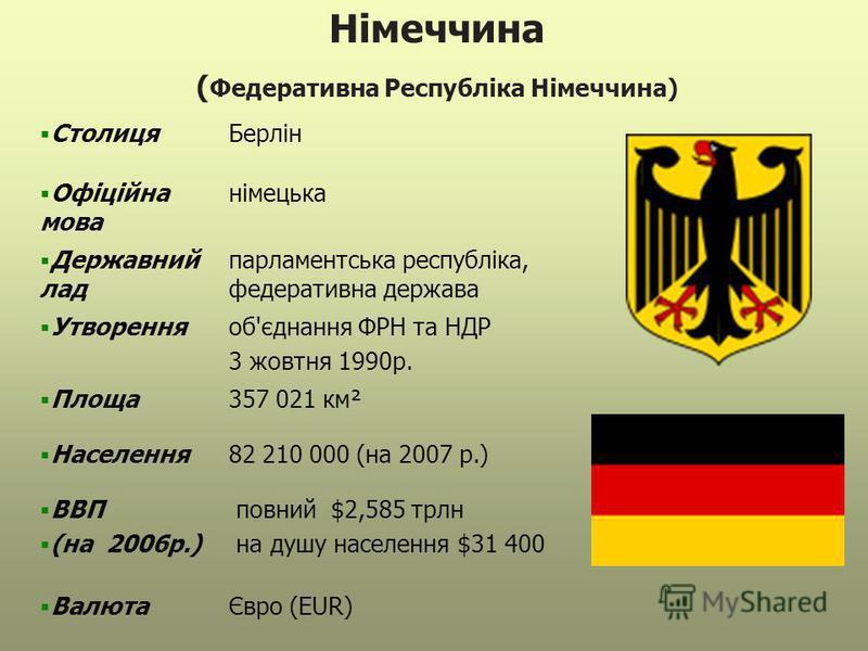 Німеччина ( Федеративна Республіка Німеччина) СтолицяБерлін Офіційна мова німецька Державний лад парламентська республіка, федеративна держава Утворенняоб'єднання ФРН та НДР 3 жовтня 1990р. Площа357 021 км² Населення82 210 000 (на 2007 р.) ВВП (на 20