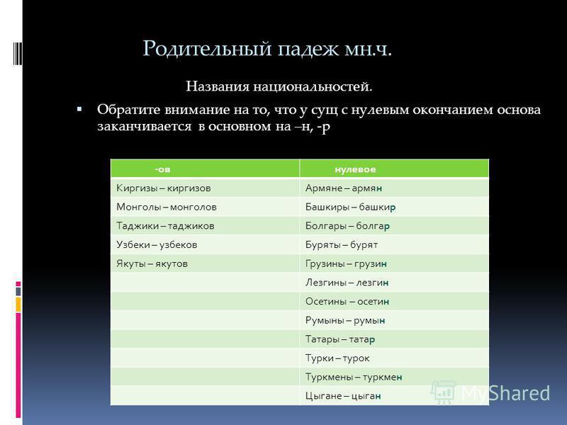 Родительный падеж мн.ч. Названия национальностей. Обратите внимание на то, что у сущ с нулевым окончанием основа заканчивается в основном на –н, -р -ов нулевое Киргизы – киргизов Армяне – армян Монголы – монголов Башкиры – башкир Таджики – таджиков Б