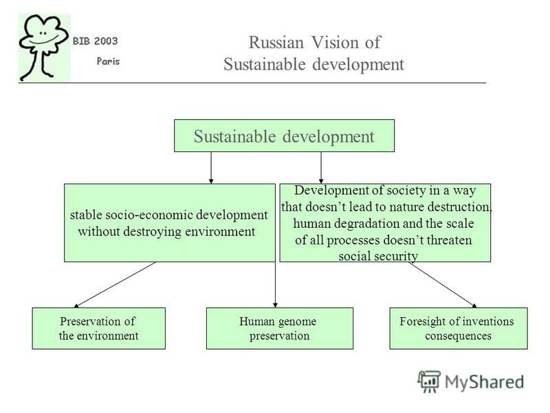 Russian Vision of Sustainable development Preservation of the environment Human genome preservation Foresight of inventions consequences stable socio-economic development without destroying environment Development of society in a way that doesnt lead