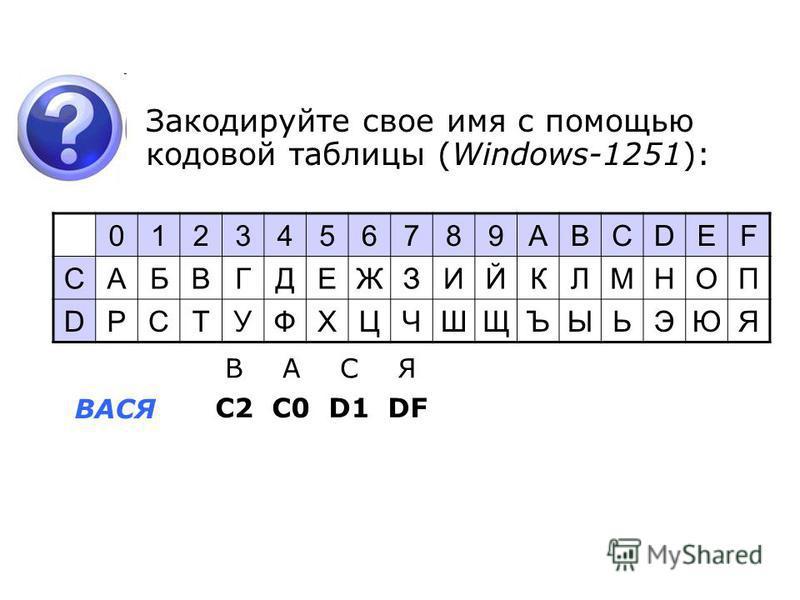 Закодируйте свое имя с помощью кодовой таблицы (Windows-1251): 0123456789ABCDEF CАБВГДЕЖЗИЙКЛМНОП DРСТУФХЦЧШЩЪЫЬЭЮЯ ВАСЯ С2 С0 D1 DF ВАСЯ