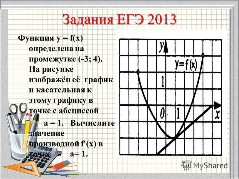 Зад а ния ЕГЭ 2013 Функция у = f(x) определена на промежутке (-3; 4). На рисунке изображён её график и касательная к этому графику в точке с абсциссой а = 1. Вычислите значение производной f'(x) в точке а= 1.