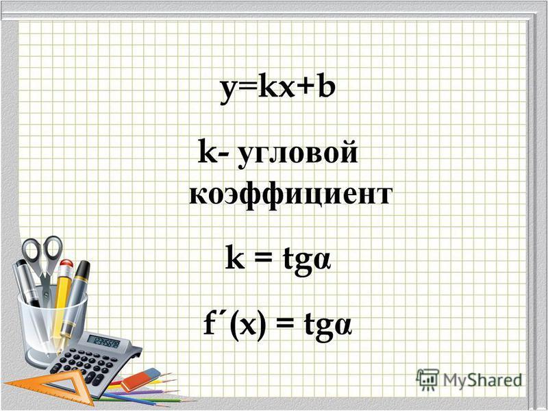 y = kx+b k- угловой коэффициент k = tg α f´(x) = tg α