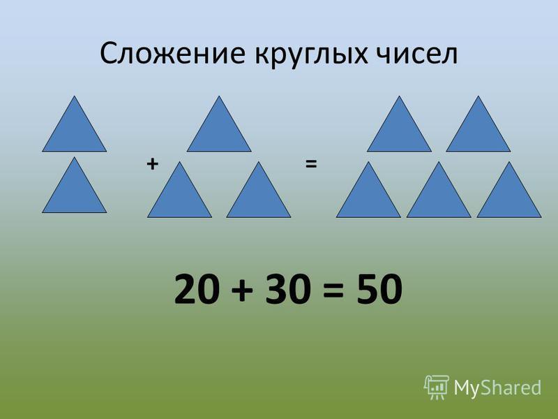 Сложение круглых чисел + = 20 + 30 = 50