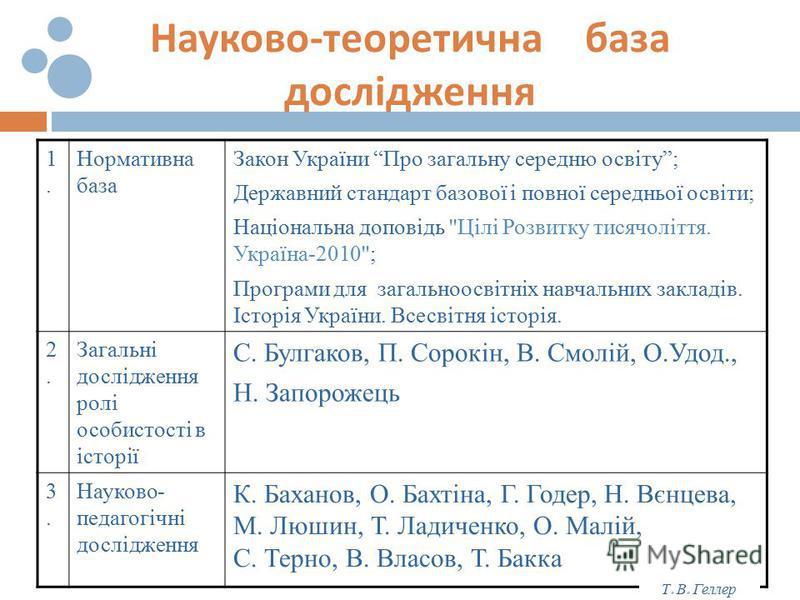 Науково - теоретична база дослідження 1.1. Нормативна база Закон України Про загальну середню освіту; Державний стандарт базової і повної середньої освіти; Національна доповідь