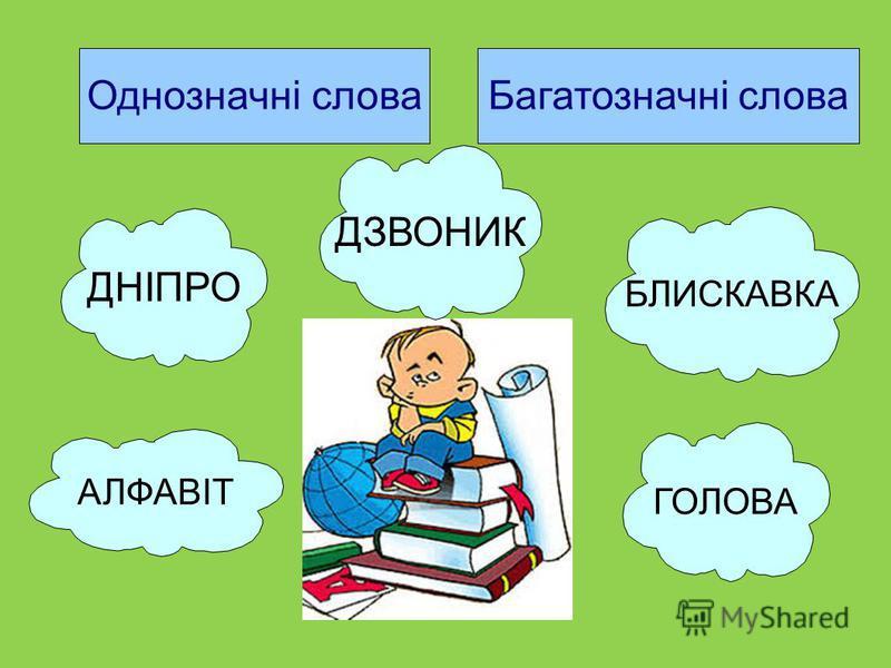 Однозначні словаБагатозначні слова ГОЛОВА БЛИСКАВКА ДЗВОНИК АЛФАВІТ ДНІПРО