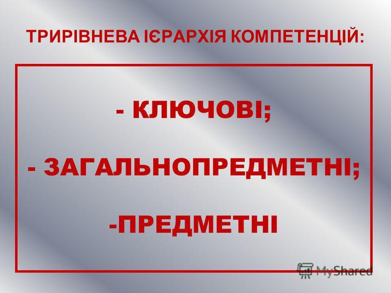 ТРИРІВНЕВА ІЄРАРХІЯ КОМПЕТЕНЦІЙ: - КЛЮЧОВІ; - ЗАГАЛЬНОПРЕДМЕТНІ; -ПРЕДМЕТНІ