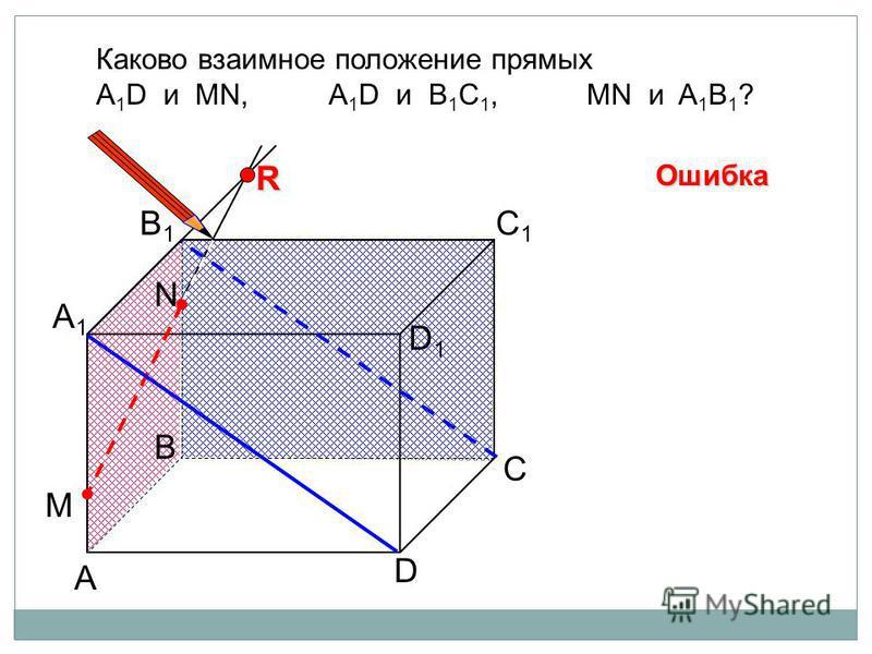 А D С В B1B1 С1С1 D1D1 А1А1 Каково взаимное положение прямых А 1 D и MN, А 1 D и В 1 С 1, МN и A 1 B 1 ? N MRОшибка