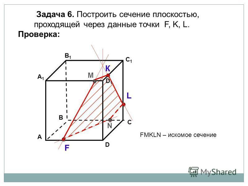 А D В1В1 В С А1А1 C1C1 D1D1 Задача 6. Построить сечение плоскостью, проходящей через данные точки F, K, L. Проверка: К L М FМKLN – искомое сечение F N