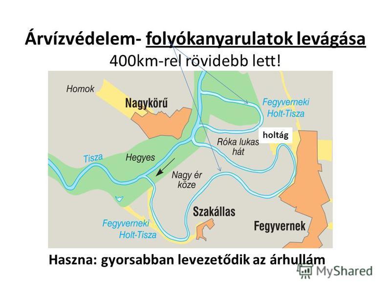 Árvízvédelem- folyókanyarulatok levágása 400km-rel rövidebb lett! Haszna: gyorsabban levezetődik az árhullám holtág