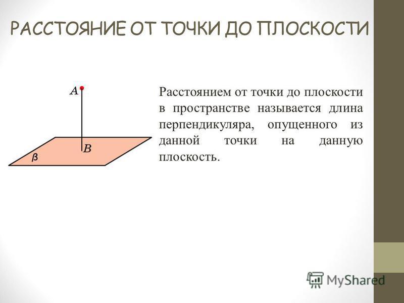 РАССТОЯНИЕ ОТ ТОЧКИ ДО ПЛОСКОСТИ Расстоянием от точки до плоскости в пространстве называется длина перпендикуляра, опущенного из данной точки на данную плоскость.
