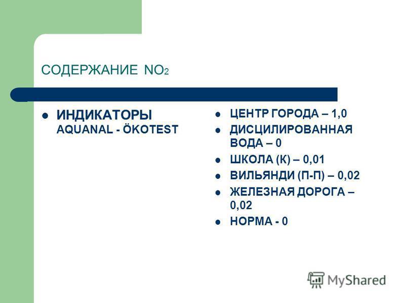 СОДЕРЖАНИЕ NO 2 ИНДИКАТОРЫ AQUANAL - ÖKOTEST ЦЕНТР ГОРОДА – 1,0 ДИСЦИЛИРОВАННАЯ ВОДА – 0 ШКОЛА (К) – 0,01 ВИЛЬЯНДИ (П-П) – 0,02 ЖЕЛЕЗНАЯ ДОРОГА – 0,02 НОРМА - 0