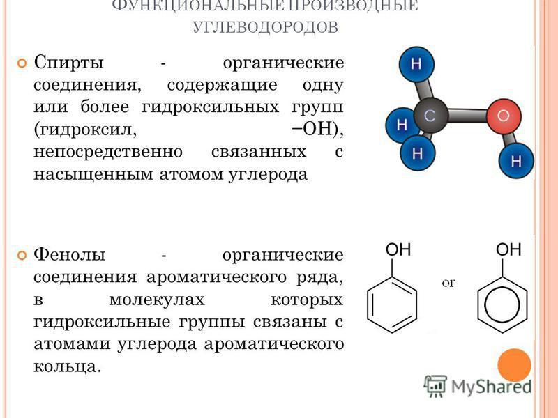 Ф УНКЦИОНАЛЬНЫЕ ПРОИЗВОДНЫЕ УГЛЕВОДОРОДОВ Спирты - органические соединения, содержащие одну или более гидроксильных групп (гидроксил, OH), непосредственно связианных с насыщенным атомом углерода Фенолы - органические соединения ароматического ряда, в