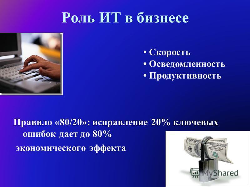 Роль ИТ в бизнесе Правило «80/20»: исправление 20% ключевых ошибок дает до 80% экономического эффекта Скорость Осведомленность Продуктивность