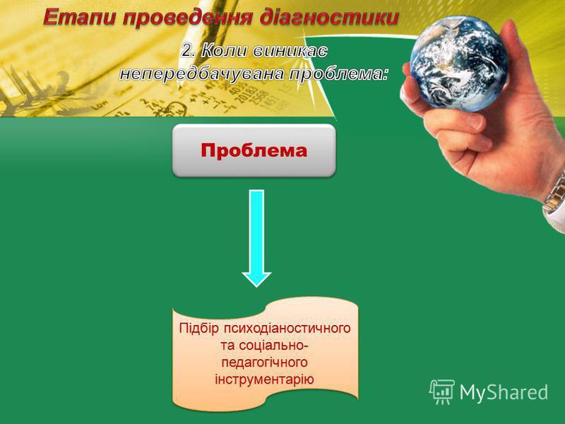 Підбір психодіаностичного та соціально- педагогічного інструментарію Проблема