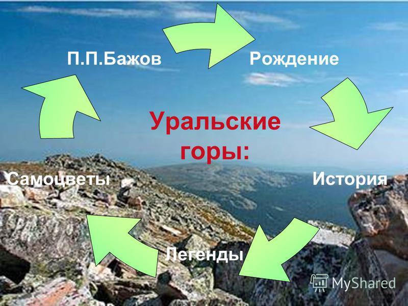 Уральские горы:
