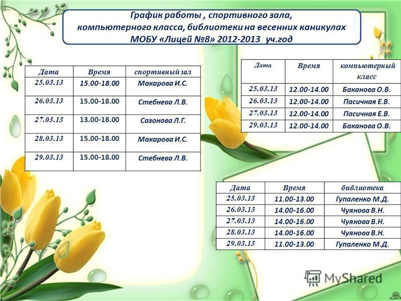 Дата Время компьютерный класс 25.03.13 12.00-14.00Баканова О.В. 26.03.13 12.00-14.00Пасичная Е.В. 27.03.13 12.00-14.00Пасичная Е.В. 29.03.13 12.00-14.00Баканова О.В. Дата Времябиблиотека 25.03.13 11.00-13.00Гупаленко М.Д. 26.03.13 14.00-16.00Чуянова