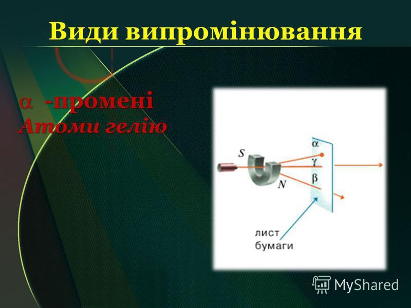 Види випромінювання -промені -промені Атоми гелію
