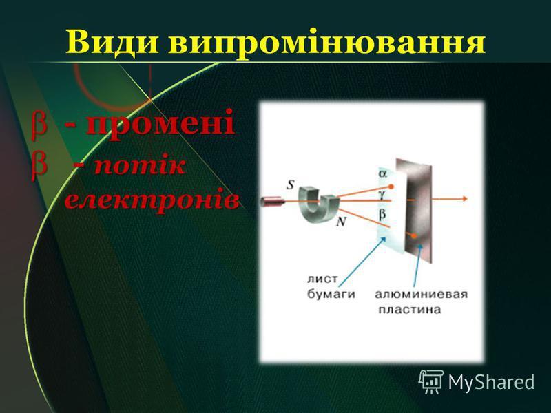 Види випромінювання - промені - промені - потік електронів - потік електронів