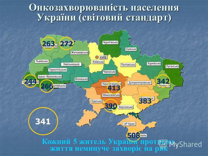 Онкозахворюваність населення України (світовий стандарт) 244 266 263272 390 413 383 508 342 341 Кожний 5 житель України протягом життя неминуче захворіє на рак