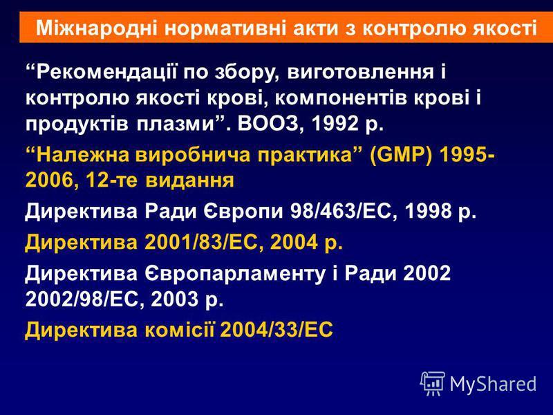 Рекомендації по збору, виготовлення і контролю якості крові, компонентів крові і продуктів плазми. ВООЗ, 1992 р. Належна виробнича практика (GMP) 1995- 2006, 12-те видання Директива Ради Європи 98/463/ЕС, 1998 р. Директива 2001/83/ЕС, 2004 р. Директи