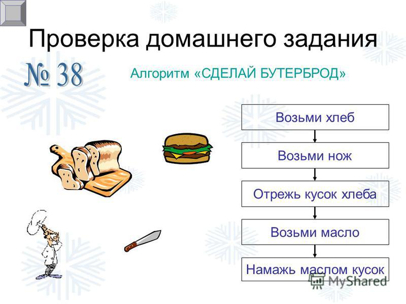 Проверка домашнего задания Алгоритм «СДЕЛАЙ БУТЕРБРОД» Возьми хлеб Намажь маслом кусок Возьми масло Отрежь кусок хлеба Возьми нож