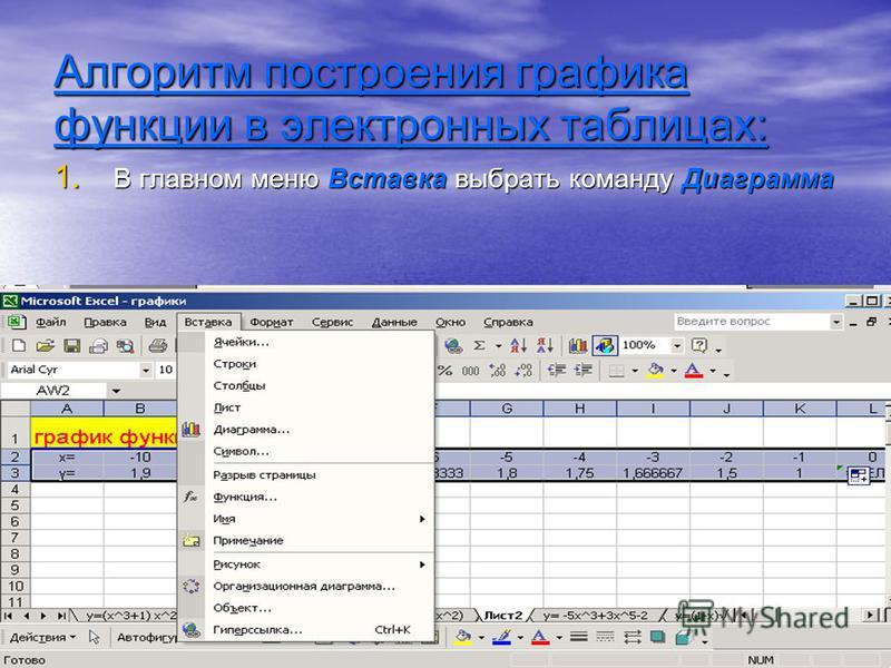 Алгоритм построения графика функции в электронных таблицах: 1. В главном меню Вставка выбрать команду Диаграмма
