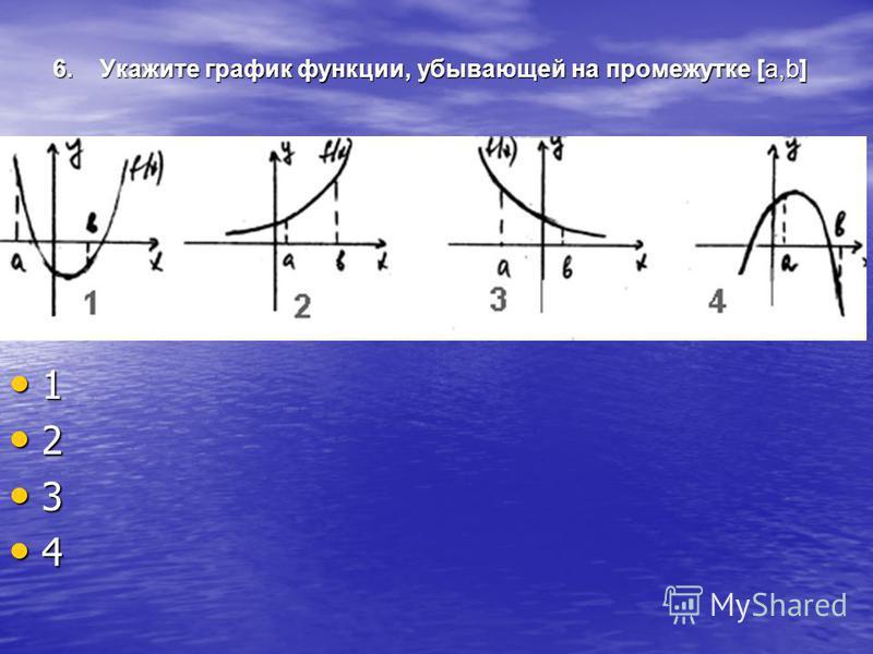 6. Укажите график функции, убывающей на промежутке [a,b] 1 2 3 4