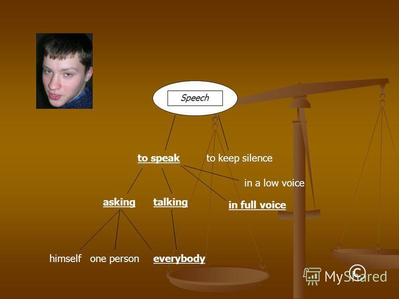 Speech to speakto keep silence askingtalking himselfone personeverybody in a low voice in full voice ©