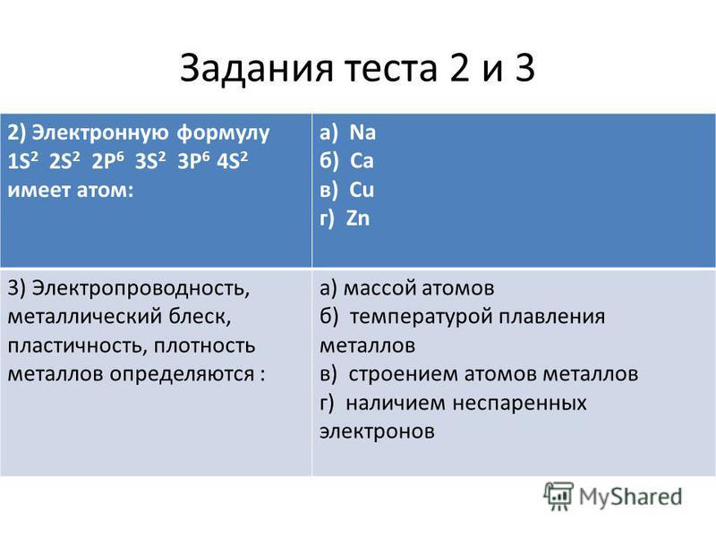 Задания теста 2 и 3 2) Электронную формулу 1S 2 2S 2 2Р 6 3S 2 3Р 6 4S 2 имеет атом: а) Nа б) Са в) Сu г) Zn 3) Электропроводность, металлический блеск, пластичность, плотность металлов определяются : а) массой атомов б) температурой плавления металл