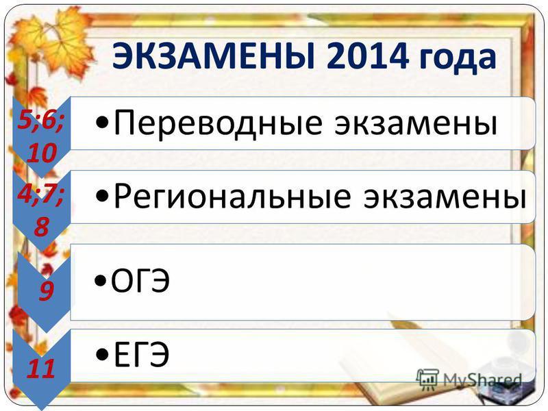 ЭКЗАМЕНЫ 2014 года 5;6; 10 Переводные экзамены 4;7; 8 Региональные экзамены 9 ОГЭ 11 ЕГЭ