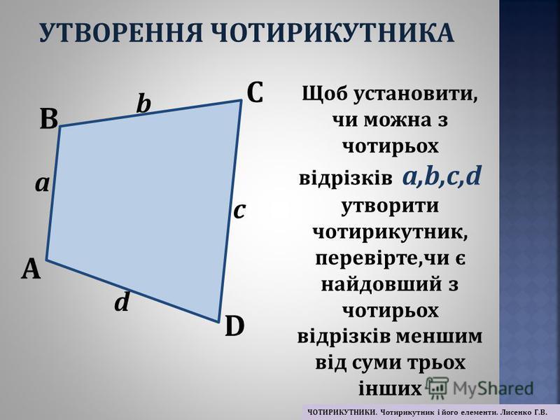 Щоб установити, чи можна з чотирьох відрізків a,b,c,d утворити чотирикутник, перевірте,чи є найдовший з чотирьох відрізків меншим від суми трьох інших A B C D УТВОРЕННЯ ЧОТИРИКУТНИКА a b c d ЧОТИРИКУТНИКИ. Чотирикутник і його елементи. Лисенко Г.В.