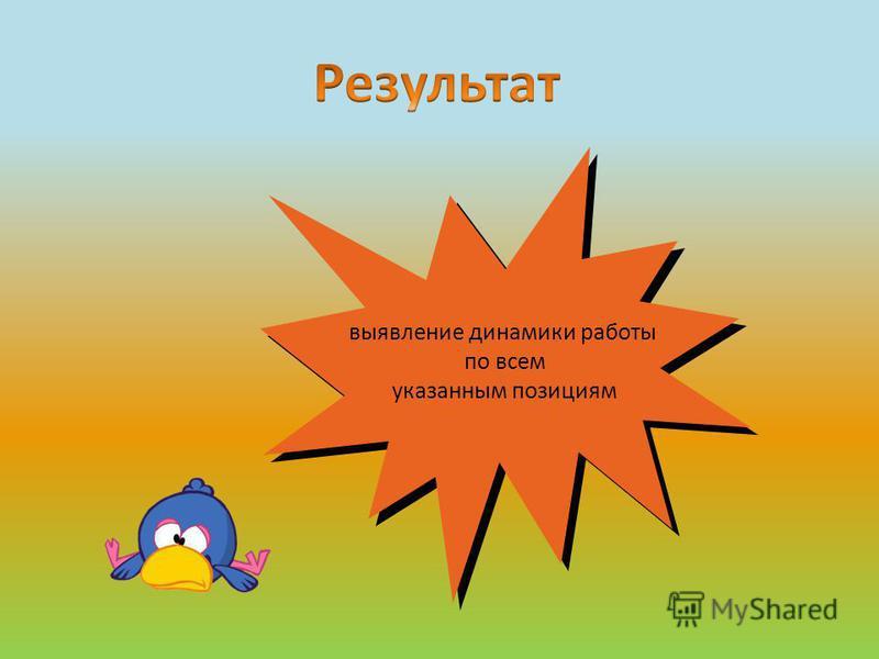 выявление динамики работы по всем указанным позициям выявление динамики работы по всем указанным позициям