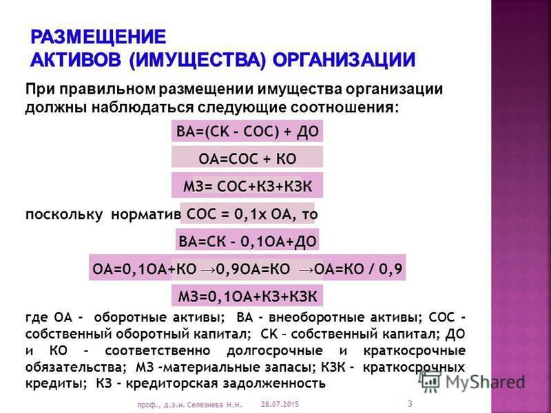 При правильном размещении имущества организации должны наблюдаться следующие соотношения: BA=(CK - COC) + ДО ОА=СОС + КО МЗ= СОС+КЗ+КЗК поскольку норматив СОС = 0,1 х ОА, то ВА=СК - 0,1ОА+ДО ОА=0,1ОА+КО 0,9ОА=КО ОА=КО / 0,9 МЗ=0,1ОА+КЗ+КЗК где ОА - о