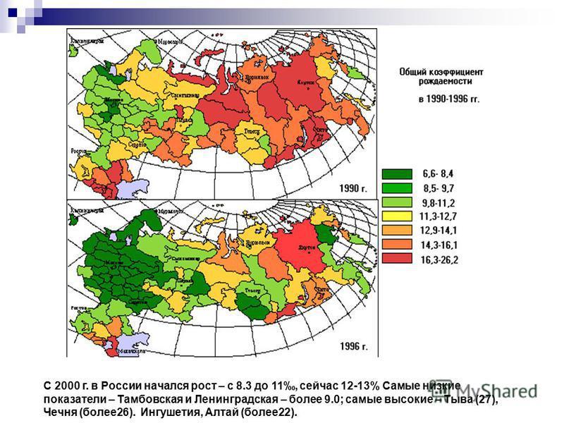 С 2000 г. в России начался рост – с 8.3 до 11, сейчас 12-13% Самые низкие показатели – Тамбовская и Ленинградская – более 9.0; самые высокие – Тыва (27), Чечня (более 26). Ингушетия, Алтай (более 22).
