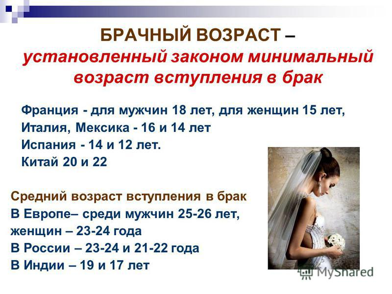 БРАЧНЫЙ ВОЗРАСТ – установленный законом минимальный возраст вступления в брак Франция - для мужчин 18 лет, для женщин 15 лет, Италия, Мексика - 16 и 14 лет Испания - 14 и 12 лет. Китай 20 и 22 Средний возраст вступления в брак В Европе– среди мужчин