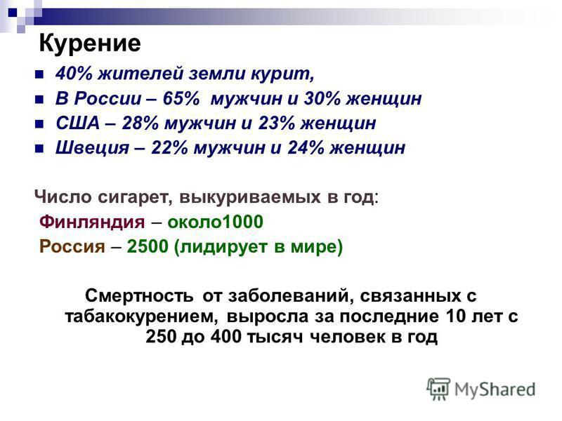 Курение 40% жителей земли курит, В России – 65% мужчин и 30% женщин США – 28% мужчин и 23% женщин Швеция – 22% мужчин и 24% женщин Число сигарет, выкуриваемых в год: Финляндия – около 1000 Россия – 2500 (лидирует в мире) Смертность от заболеваний, св
