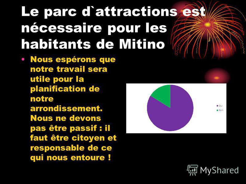 Le parc d`attractions est nécessaire pour les habitants de Mitino Nous espérons que notre travail sera utile pour la planification de notre arrondissement. Nous ne devons pas être passif : il faut être citoyen et responsable de ce qui nous entoure !