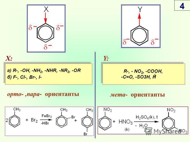 орто-,пара- ориентанты мета- ориентанты X:Y: а) R-, -OH, -NH 2, -NHR, -NR 2, -OR б) F-, Cl-, Br-, I- а) R-, -OH, -NH 2, -NHR, -NR 2, -OR б) F-, Cl-, Br-, I- R-, - NO 2, -COOH, -C=O, -SO3H, H R-, - NO 2, -COOH, -C=O, -SO3H, H 4