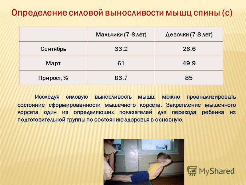 Определение силовой выносливости мышц спины (с) Исследуя силовую выносливость мышц, можно проанализировать состояние сформированности мышечного корсета. Закрепление мышечного корсета один из определяющих показателей для перехода ребенка из подготовит