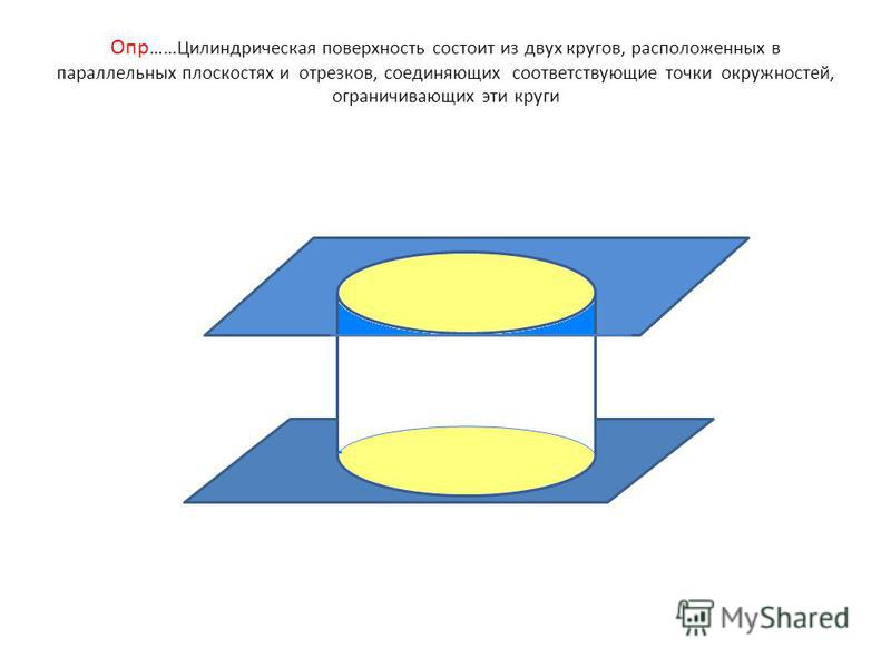 Опр ……Цилиндрическая поверхность состоит из двух кругов, расположенных в параллельных плоскостях и отрезков, соединяющих соответствующие точки окружностей, ограничивающих эти круги