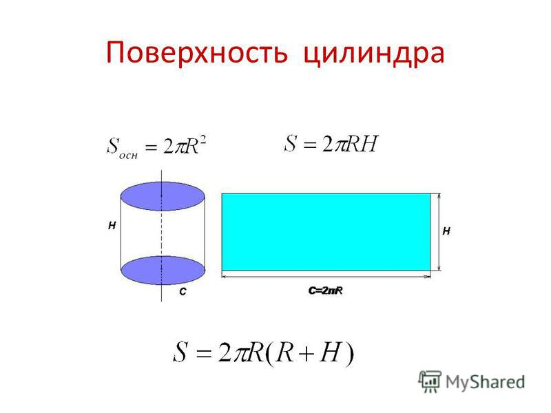 Поверхность цилиндра