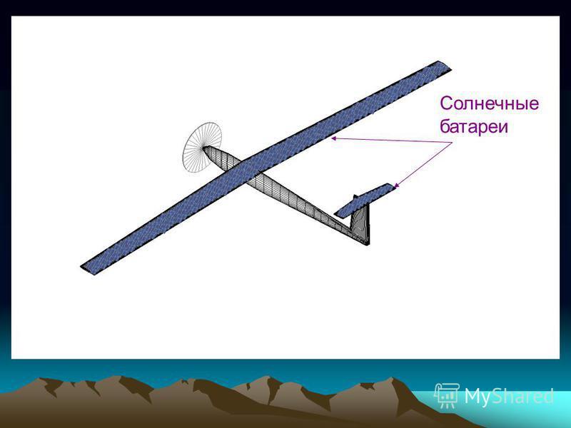 Электромотор Аккумуляторы Система управления Система связи Полезная нагрузка Солнечные батареи
