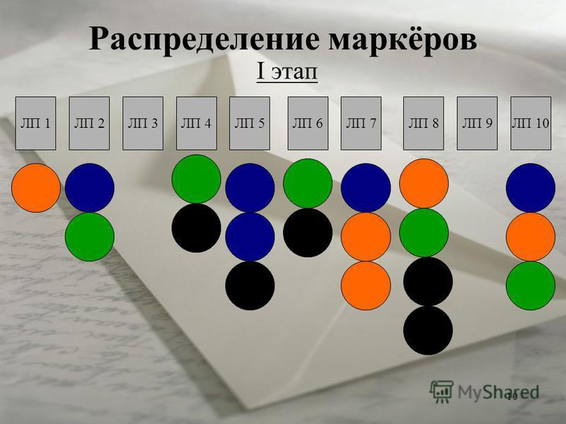 10 Распределение маркёров I этап ЛП 1ЛП 2ЛП 3ЛП 4ЛП 5ЛП 6ЛП 7ЛП 8ЛП 9ЛП 10