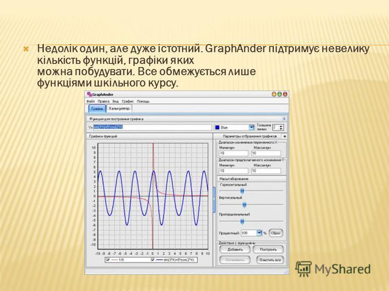 Недолік один, але дуже істотний. GraphAnder підтримує невелику кількість функцій, графіки яких можна побудувати. Все обмежується лише функціями шкільного курсу.