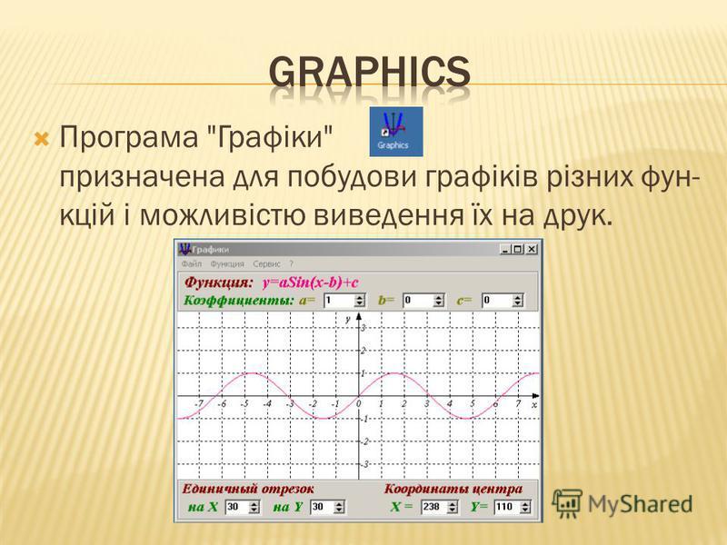 Програма Графіки призначена для побудови графіків різних фун- кцій і можливістю виведення їх на друк.