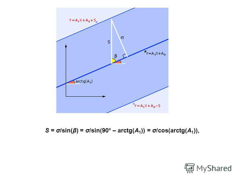 S = σ/sin(β) = σ/sin(90° – arctg(A 1 )) = σ/cos(arctg(A 1 )),