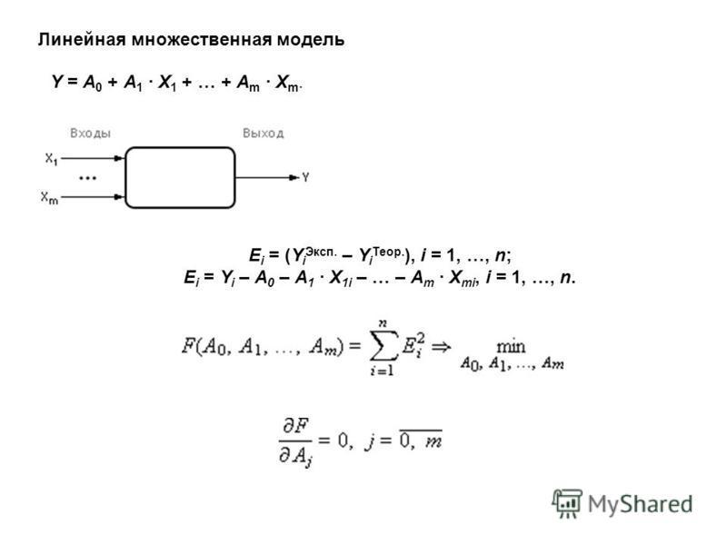 Линейная множественная модель Y = A 0 + A 1 · X 1 + … + A m · X m. E i = (Y i Эксп. – Y i Теор. ), i = 1, …, n; E i = Y i – A 0 – A 1 · X 1i – … – A m · X mi, i = 1, …, n.