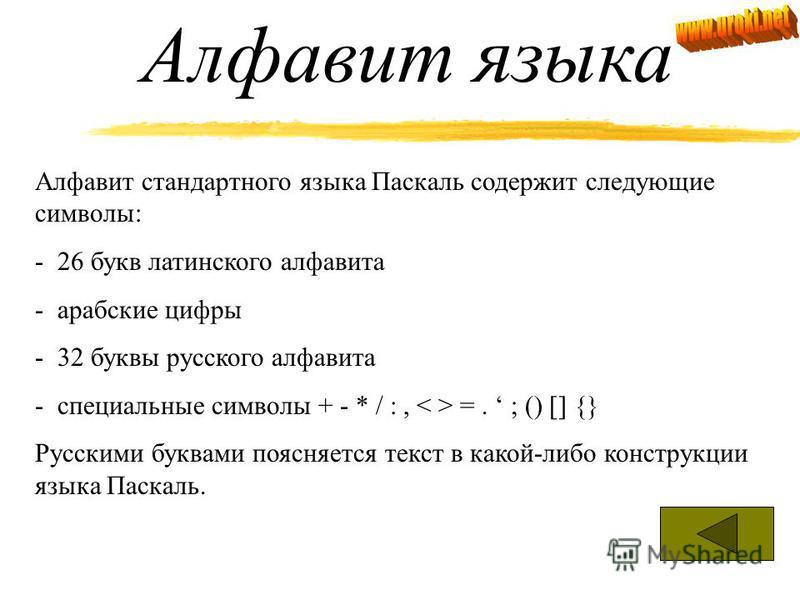 Основные понятия о языке Паскаль z Алфавит языка z Основные определения языка Основные z Составные части программы