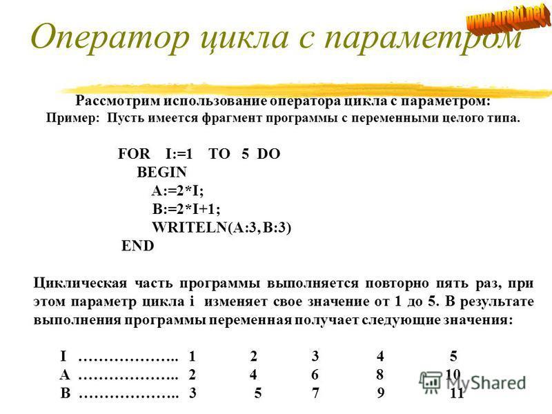 Оператор цикла с параметром используется в тех случаях, когда заранее известно, сколько раз должна повторится циклическая часть программы. Оператор цикла имеет вид: FOR i:=m1 TO m2 DO BEGIN операторы циклической части программы END Здесь FOR (для), T