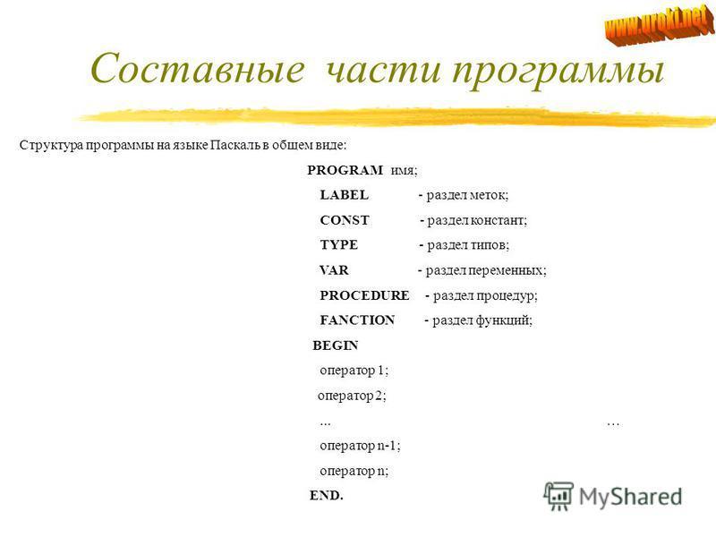 Составные части программы. Программа на языке Паскаль состоит из заголовка, раздела описаний и раздела операторов: PROGRAM имя; BEGIN END. Заголовок содержит служебное слово PROGRAM, имя программы, задаваемое программистом. Заканчивается заголовок си